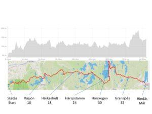 FULL DISTANCE marathon Skogsmaran
